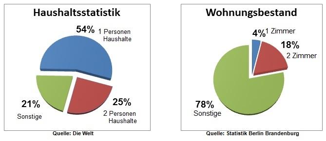 single dating würzburg asiatische frauen stadt  Pressestelle - Bistum Würzburg.